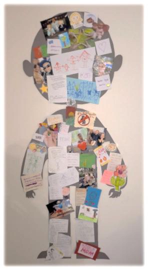 Seinälle piirretty lapsen hahmo, johon on kiinnitetty post it -lappuja ja valokuvia
